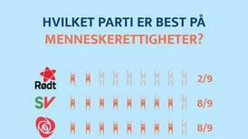 Human-Etisk Forbund trekker sin partivurdering om menneskerett